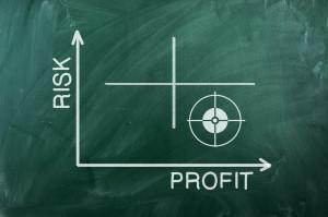 Risk Profit  diagram